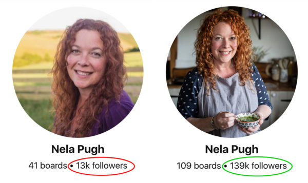 Pinterest followers growth before and after - Nela