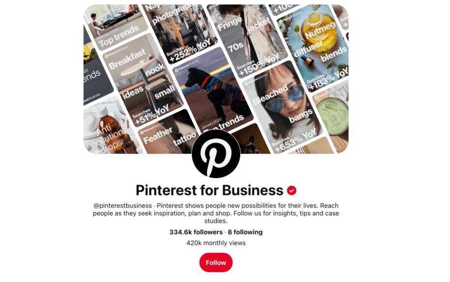 When Did Pinterest Start